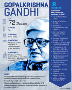 Gopal krishna Gandhi will be vice-presidential candidate 1